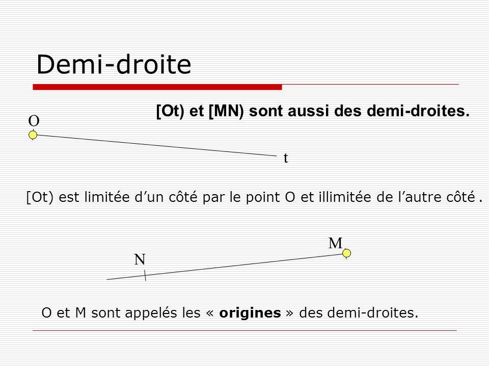 Demi-droite [Ot) et [MN) sont aussi des demi-droites. O t M N